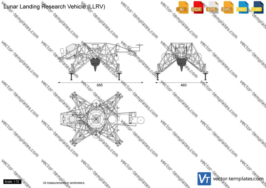 Lunar Landing Research Vehicle (LLRV)