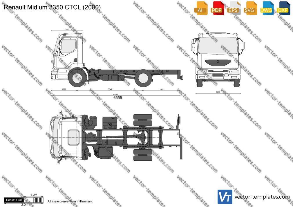 Renault Midlum 3350 CTCL 2000