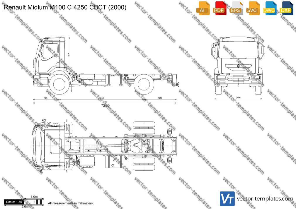 Renault Midlum M100 C 4250 CBCT 2000