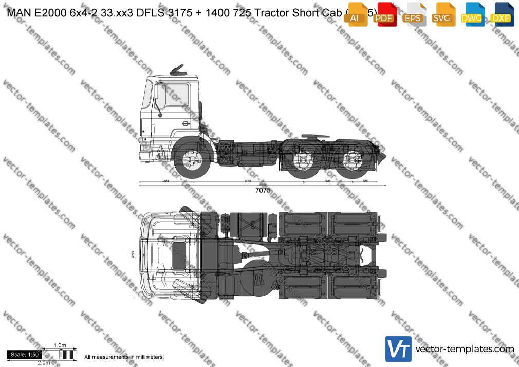 MAN E2000 6x4-2 33.xx3 DFLS 3175 + 1400 725 Tractor Short Cab 1995