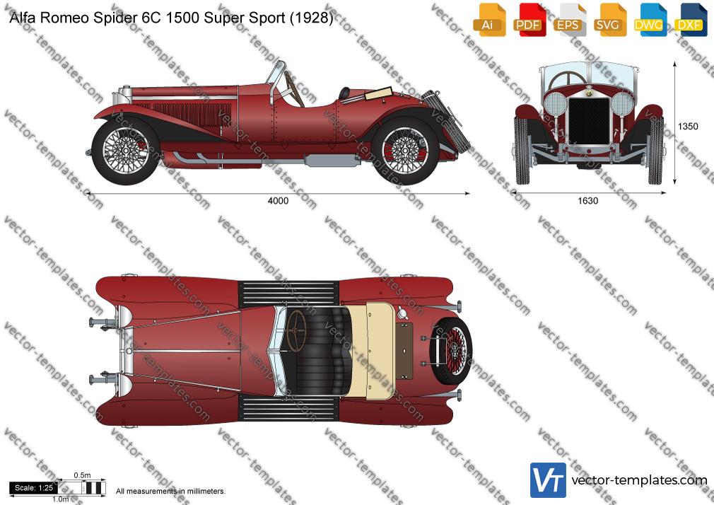 Alfa Romeo Spider 6C 1500 Super Sport 1928