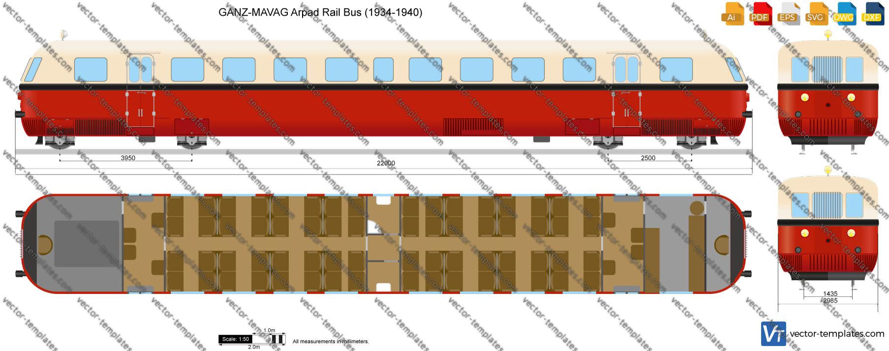 GANZ-MAVAG Arpad Rail Bus (1934-1940)