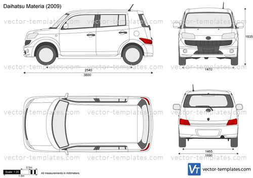 templates - cars - daihatsu