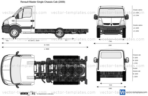Templates Cars Renault Renault Master Single Chassis Cab