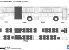 Volvo 8500 18.0m Articulated Bus