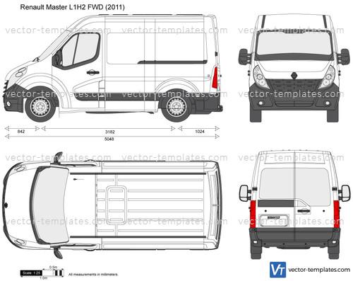 Templates Cars Renault Renault Master L1h2 Fwd