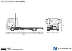 Iveco Eurocargo ML100E21