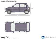 Daihatsu Cuore 5-Door
