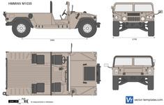 HMMWV M1035