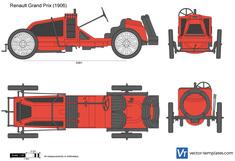 Renault Grand Prix