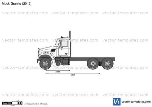templates - trucks - mack