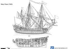Mary Rose 1545