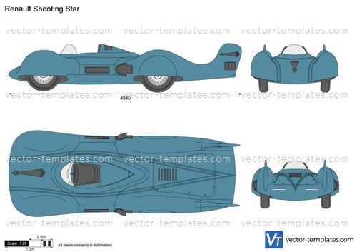 Renault Shooting Star