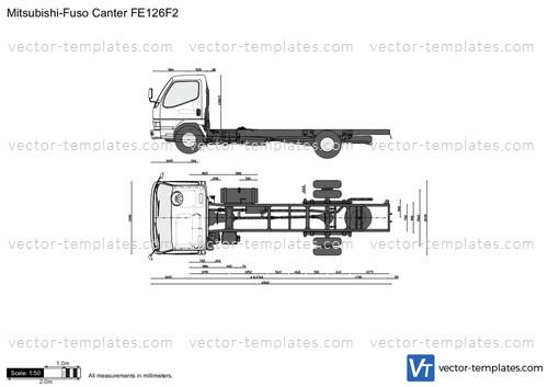 templates - trucks - mitsubishi-fuso