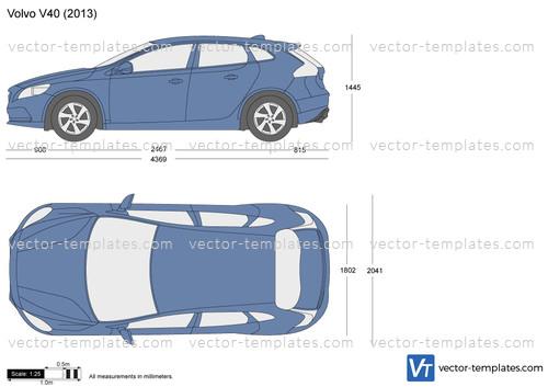 Templates Cars Volvo Volvo V40