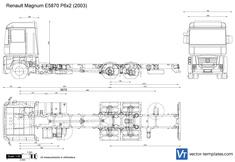 Renault Magnum E5870 P6x2