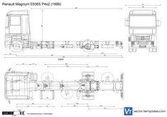 Renault Magnum E6365 P4x2