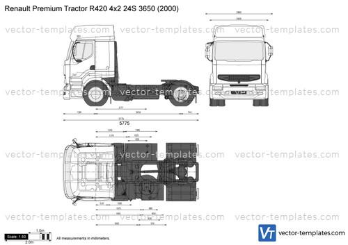 Renault Premium Tractor R420 4x2 24S 3650