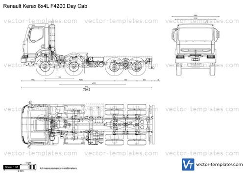 Renault Kerax 8x4L F4200 Day Cab