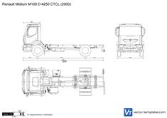 Renault Midlum M100 D 4250 CTCL