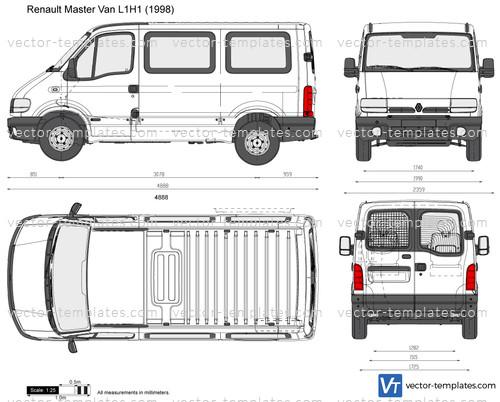 templates cars renault renault master van l1h1. Black Bedroom Furniture Sets. Home Design Ideas