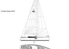 Contest Yachts 42CS