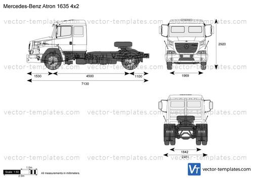 templates - trucks - mercedes-benz