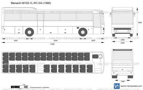 Menarini M120-1L-RC-DA
