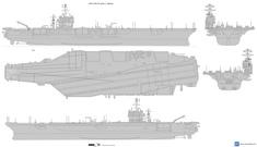 USS CVN-74 John C. Stennis