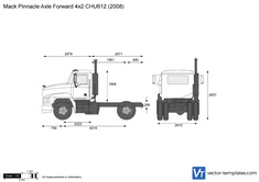Mack Pinnacle Axle Forward 4x2 CHU612