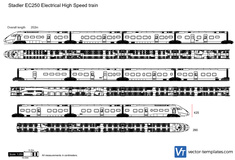 Stadler EC250 Electrical High Speed train
