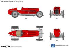 Alfa Romeo Tipo B P3 PG