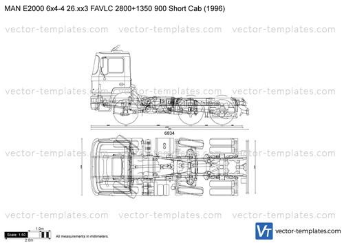 MAN E2000 6x4-4 26.xx3 FAVLC 2800+1350 900 Short Cab