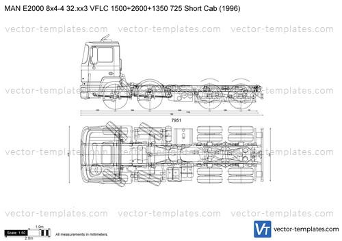 MAN E2000 8x4-4 32.xx3 VFLC 1500+2600+1350 725 Short Cab
