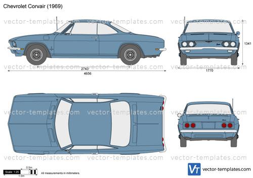 Chevrolet Corvair