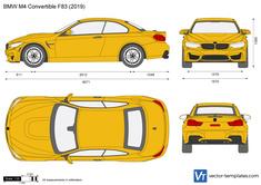 BMW M4 Convertible F83