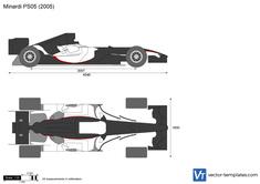 Minardi PS05