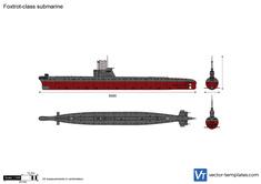 Foxtrot-class submarine