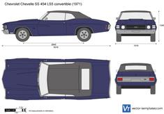 Chevrolet Chevelle SS 454 LS5 convertible