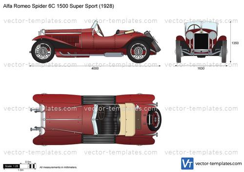 Alfa Romeo Spider 6C 1500 Super Sport